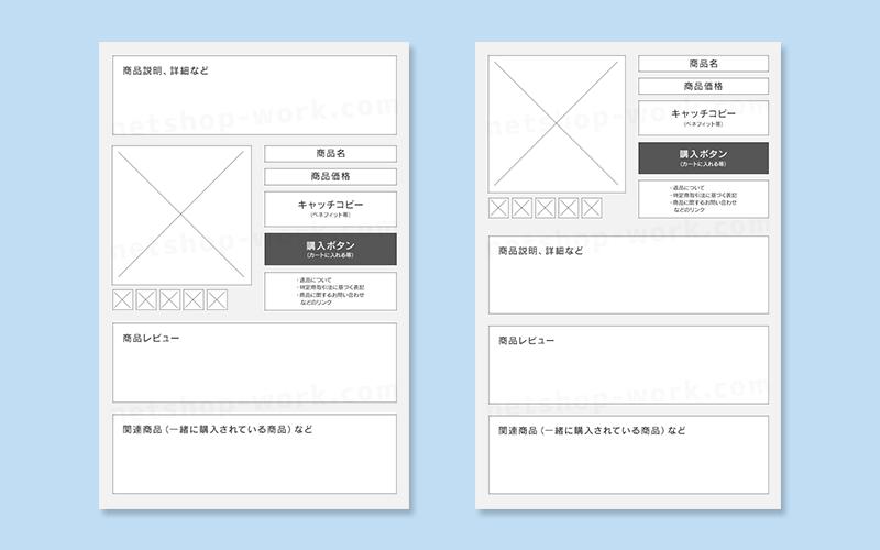 ネットショップで売れる商品ページ・デザインの作成方法とは