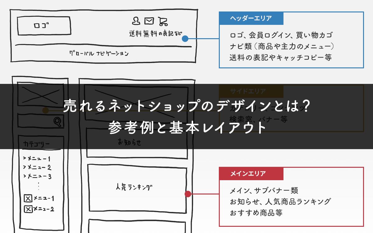 売れるネットショップのデザインとは?参考例と基本レイアウト