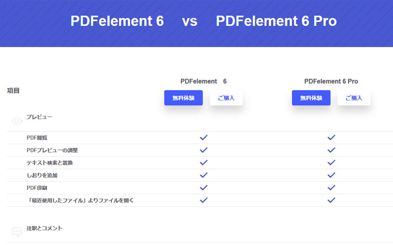 pdfelement 6 スタンダードとプロの違い