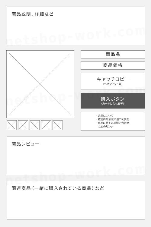 商品ページのレイアウト「パターン1」