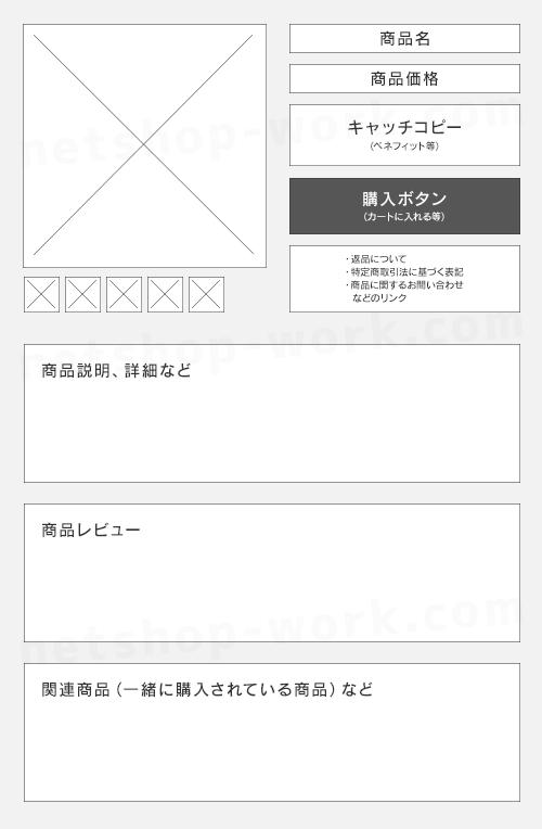 商品ページのレイアウト「パターン2」