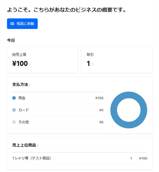 売上データ